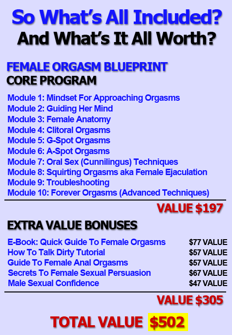 Female Orgasm Blueprint Package Includes